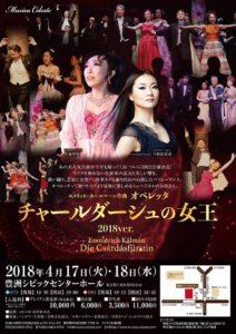 2月の新日本フィル—大いなる独墺音楽の旅
